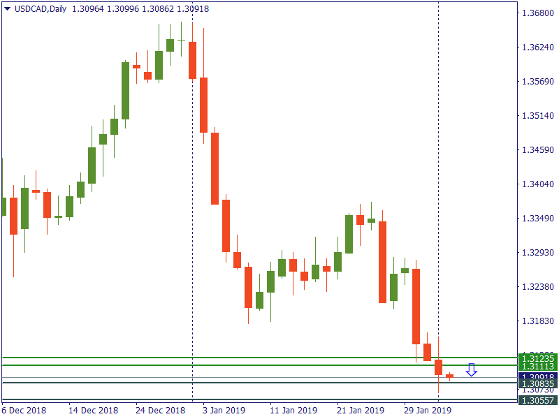 usdcad 4 jan.png