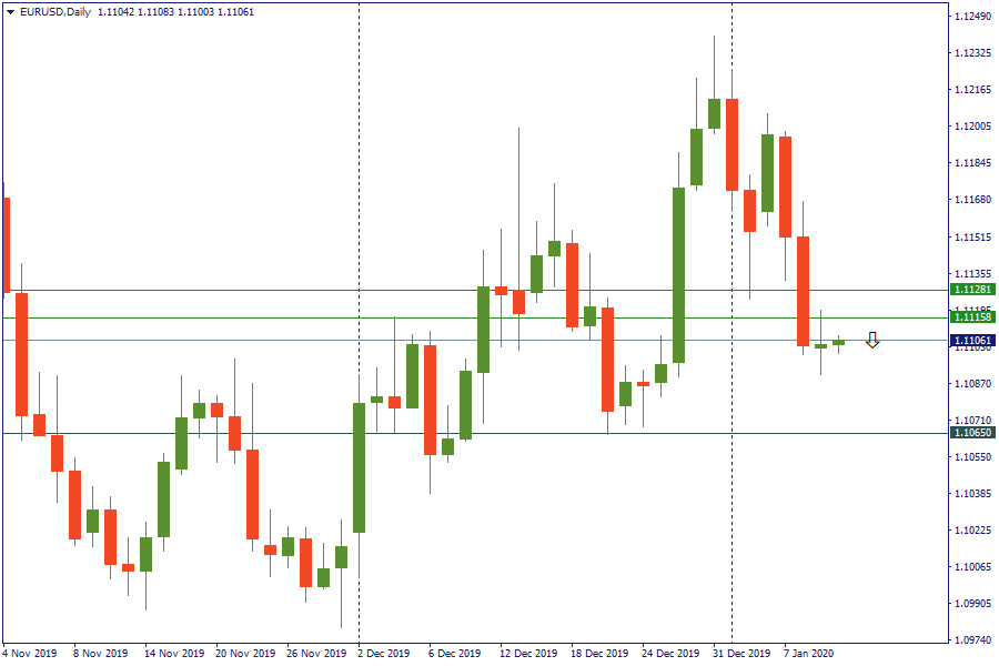EURUSD 10 jan.png