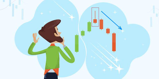 Strategi trading shooting star